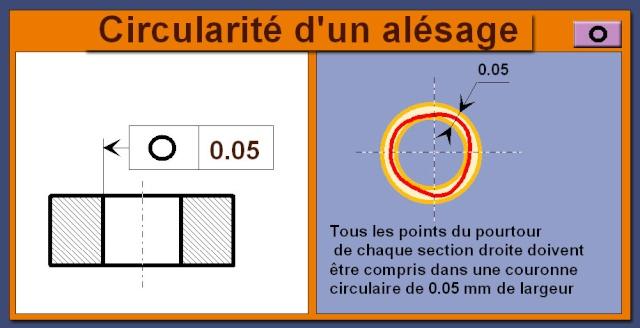 Tutoriel sur les tolérances géomètriques Circul10