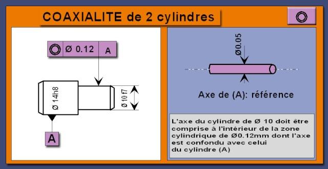 Tutoriel sur les tolérances géomètriques Coaxia10