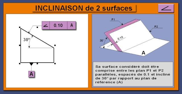 Tutoriel sur les tolérances géomètriques Inclin10