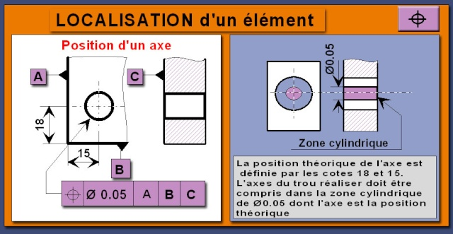 Tutoriel sur les tolérances géomètriques Locali10