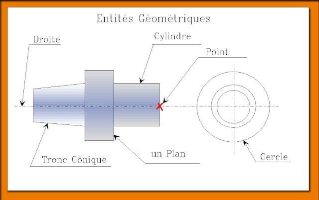 Tutoriel sur les tolérances géomètriques Piace-10