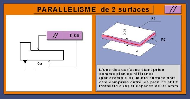 Tutoriel sur les tolérances géomètriques Rarall10