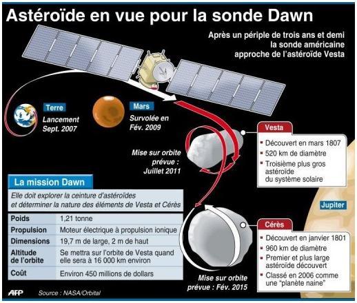 Dawn - Mission autour de Cérès - Page 6 Piece_11