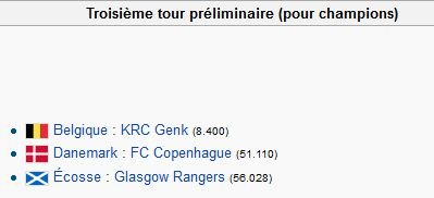 tours préliminaires et barrage ligue des champions 2011 - 2012 Captur45