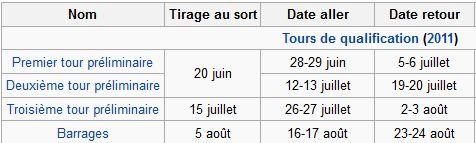 tours préliminaires et barrage ligue des champions 2011 - 2012 Captur46