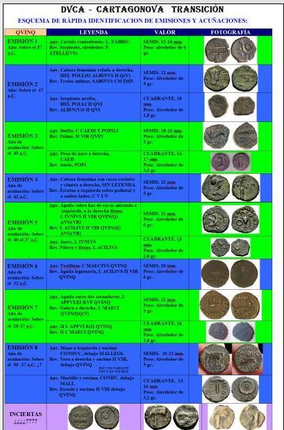 Todas las monedas romanas de Cartagonova (alto-imperiales) DVCA - QVINQ. 1209