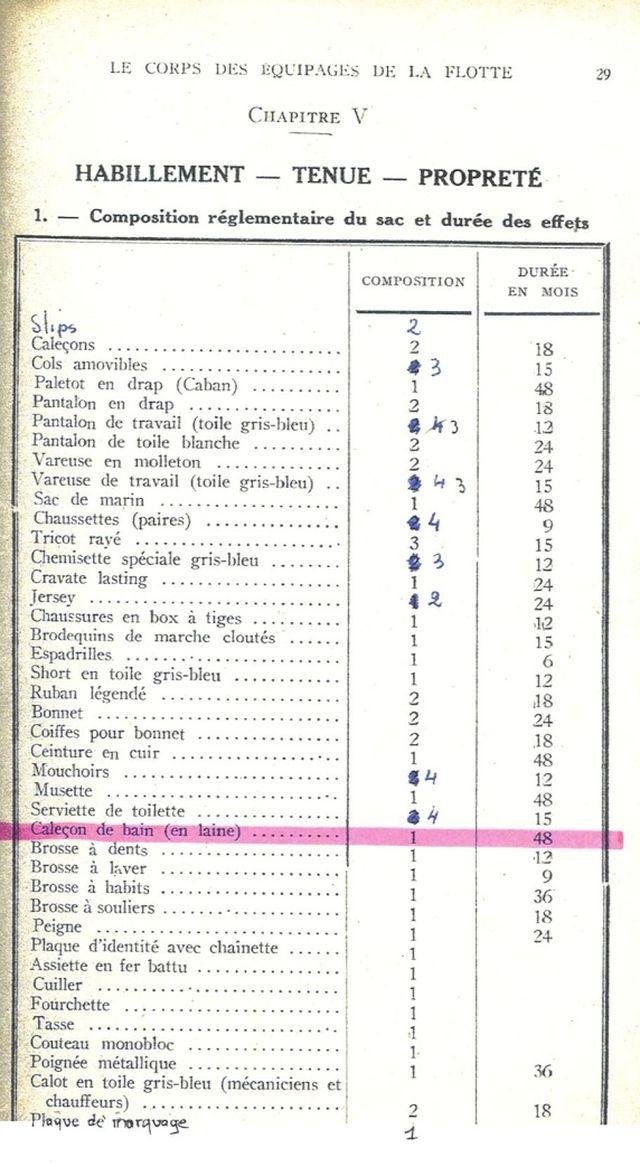 [Les traditions dans la Marine] Le slip de bain en laine - Page 3 Liste_10