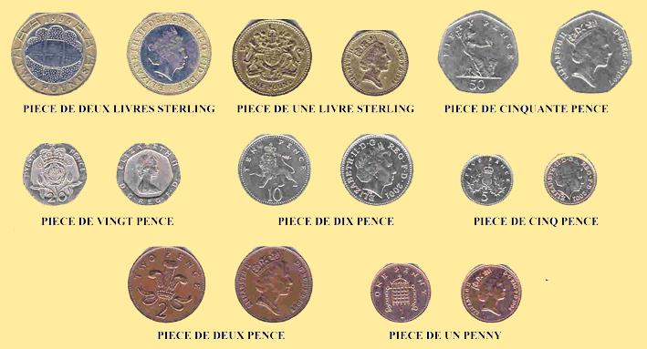 Monnaies actuelles du Royaume Uni ? Pieces10