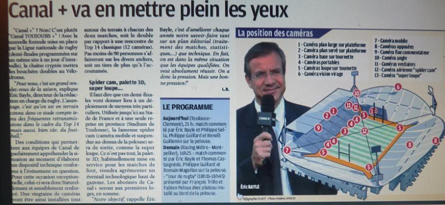 CHAINES DE  FOOT A LA TELE  : CFOOT/ C+ TF1 M6 ET LES AUTRES  - Page 2 P1170333