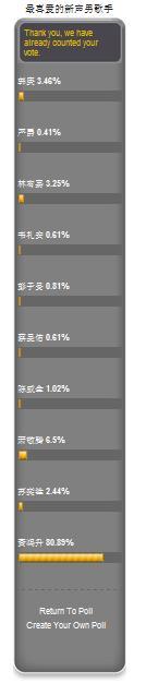 VOTE FOR XIAO GUI [最喜爱的新声男歌手] Xg10