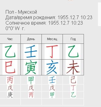 Начальный курс-практикум. 81_bmp10