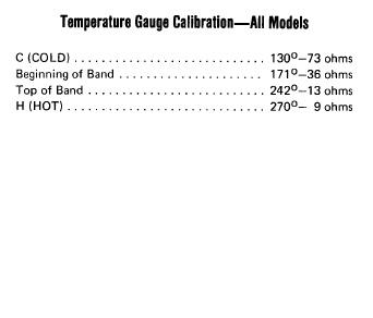 Sonde de température d'eau Renault sur CJ7 2.1L D et 2L Ess Sonde_10