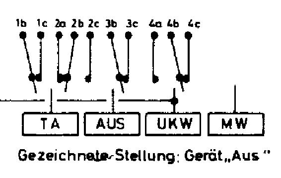 Aggiungere ingresso AUX a radio valvolare  Aus10