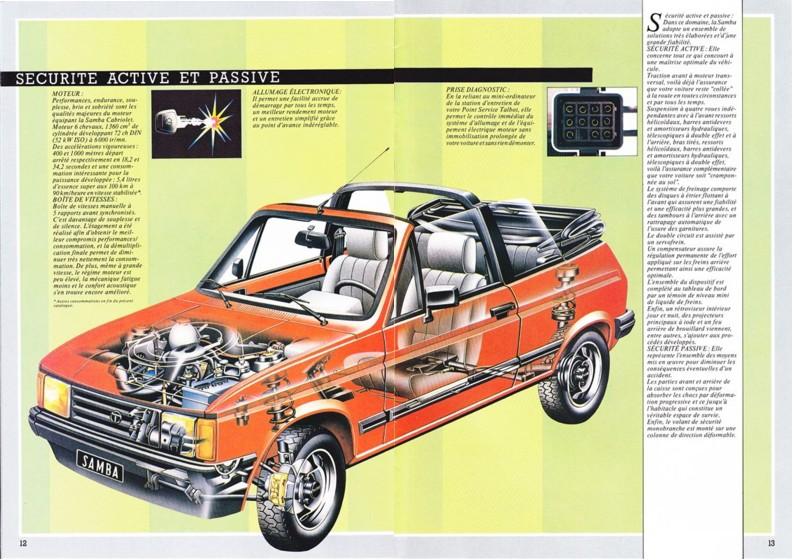 Catalogue commercial Samba Talbot Cabriolet 1983 Samba819