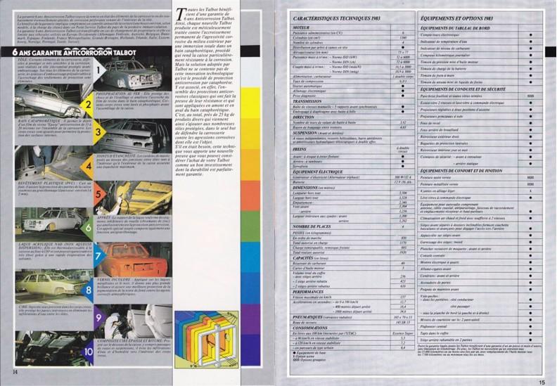 Catalogue commercial Samba Talbot Cabriolet 1983 Samba820