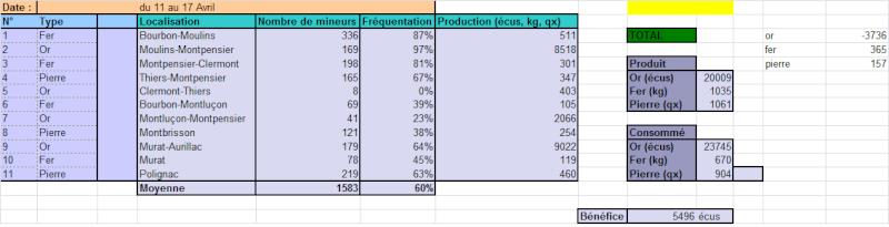 Bilans du Conseil Ducal - Page 2 Bilaaa10