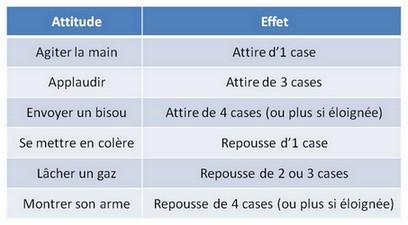 [Bibliothèque] Guide de l'éleveur BDLL Elevag19
