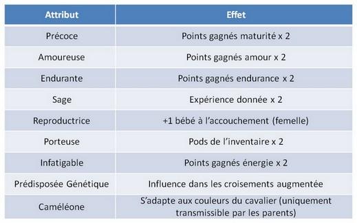 [Bibliothèque] Guide de l'éleveur BDLL Elevag20