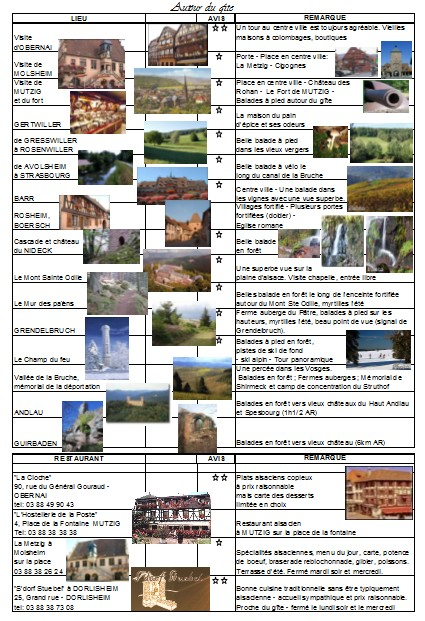 Les brochures touristiques Enviro10