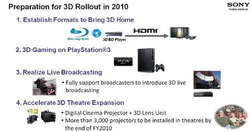 3D in PS3...  500x_r10
