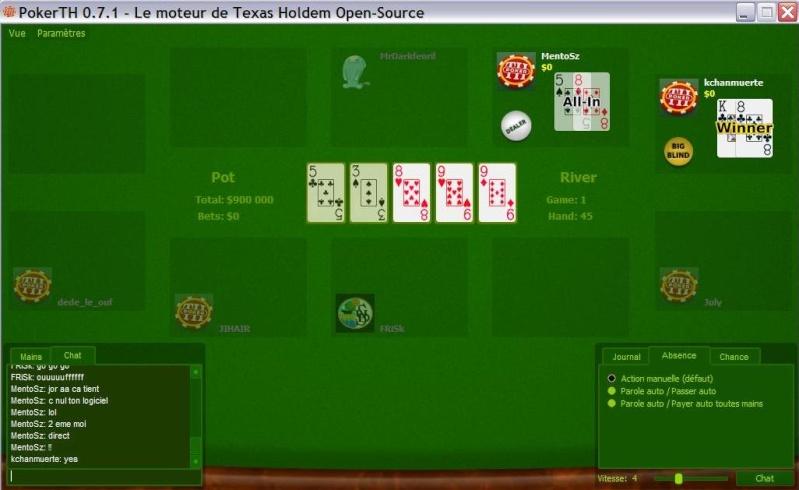 [News] Resultat du Tournoi de Poker 110