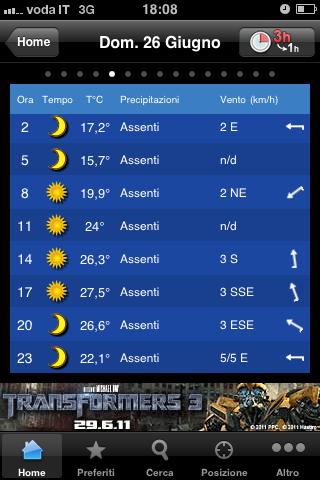 101 ANNI ALFA ROMEO, NRA in gita al MUSEO dell'AUTOMOBILE di Torino-26/06/11-NRA c'è! - Pagina 4 Foto10