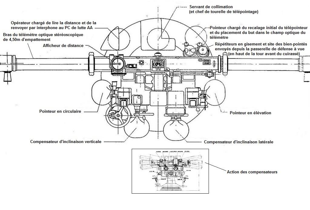 IJN Yamato en détails - Page 4 0310