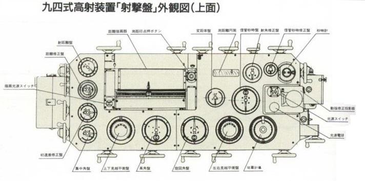 IJN Yamato en détails - Page 4 0410
