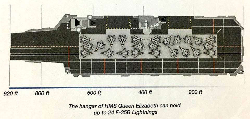 Écorché du Queen Elizabeth Qe11