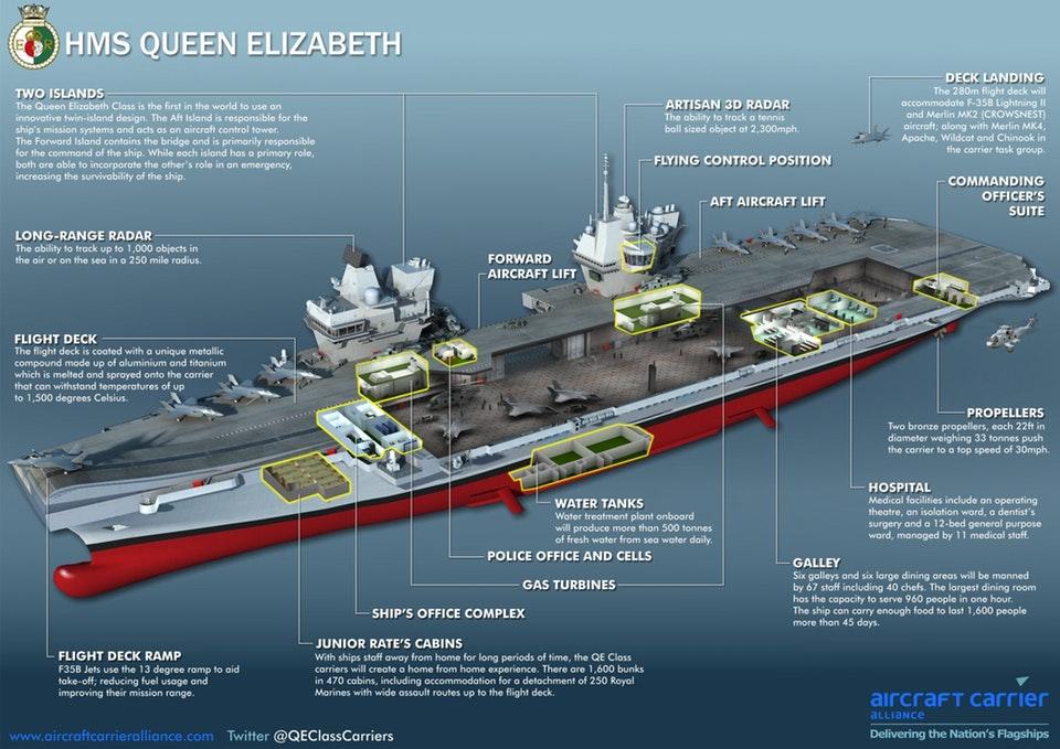 Écorché du Queen Elizabeth Qe_blo10