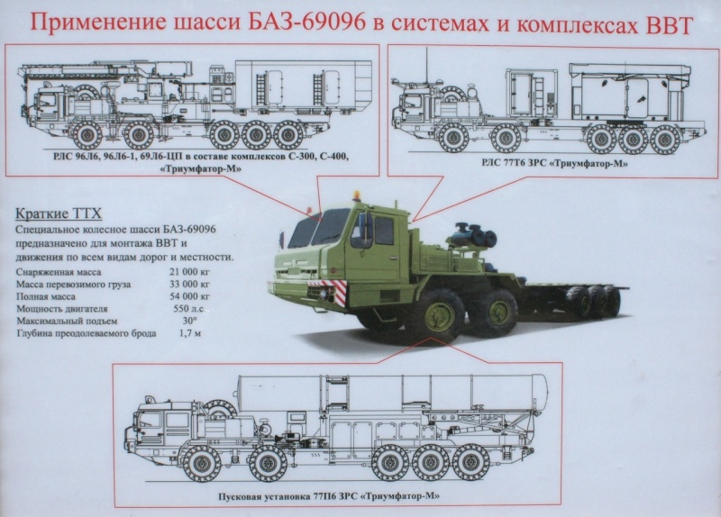 S-300/400/500 News [Russian Strategic Air Defense] #1 - Page 5 0_6b9212
