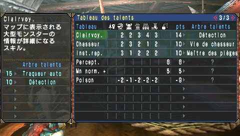 [INCOMPLET] les armures de mhp3rd (Guide) Chasse15