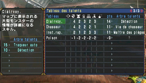 [INCOMPLET] les armures de mhp3rd (Guide) Chasse18
