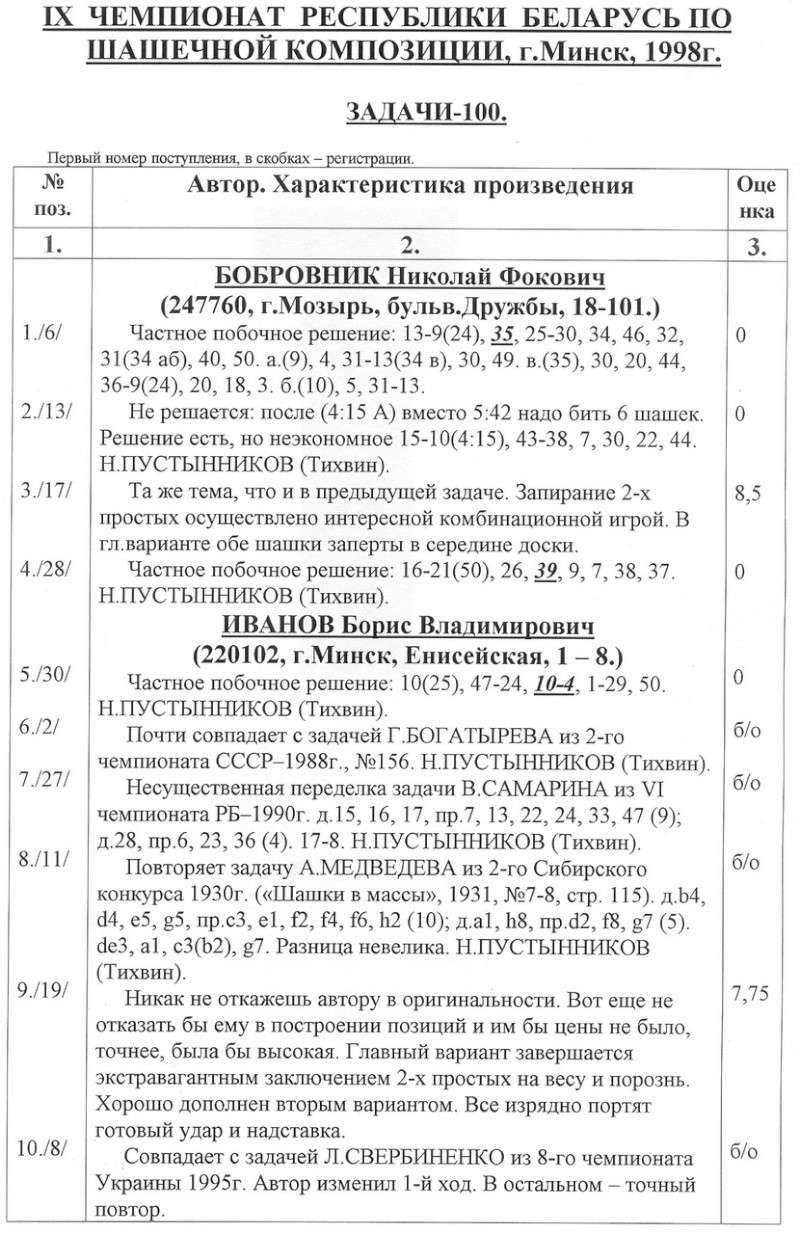 """Шклудов (перенос с """"ШвР"""" задачи 64 и 100) 91000510"""