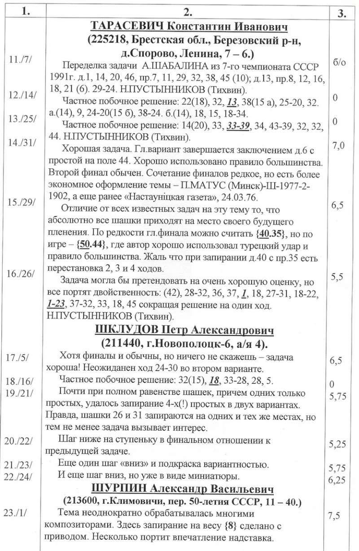 """Шклудов (перенос с """"ШвР"""" задачи 64 и 100) 91000610"""