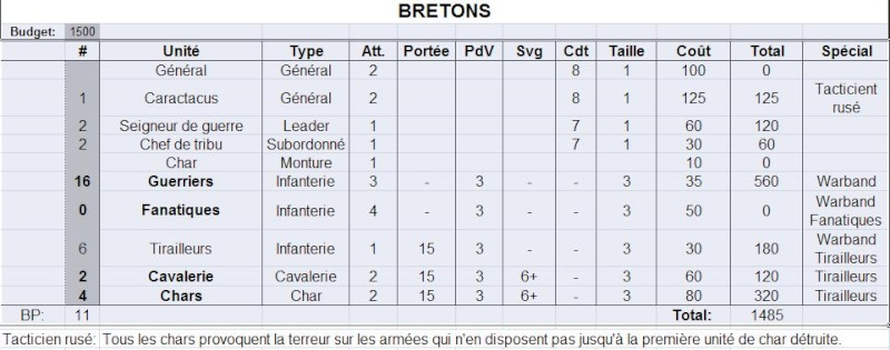 Romains vs Britons Briton10
