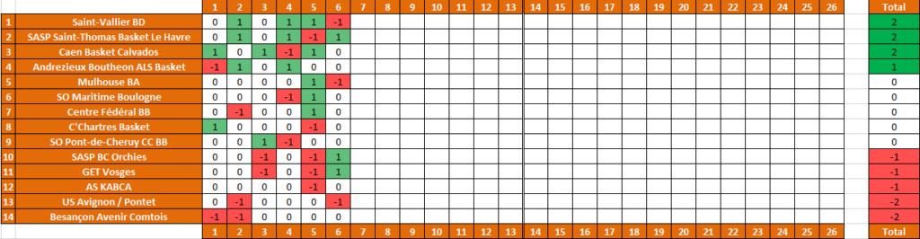 [CoVid] A l'intersaison / Pendant la saison - Page 31 2020-112