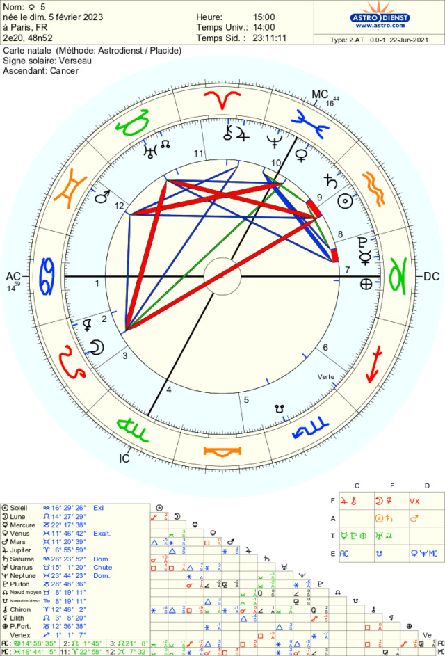Vénus + Mars 2021 Astro_29