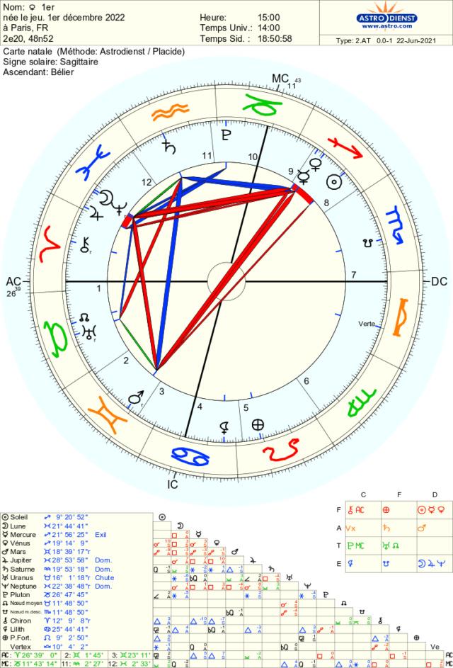 Vénus + Mars 2021 Astro_30