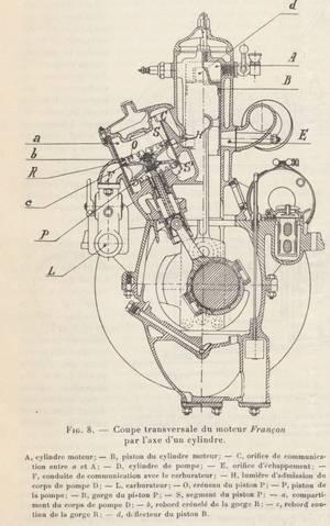 moteur - moteur Françon Franco10