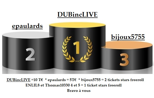 """Championnat""""TEAM¤ABCPOKER""""-manche -A- le 02/02 à 21h00 sur le HG de Pokerstars  Podium29"""