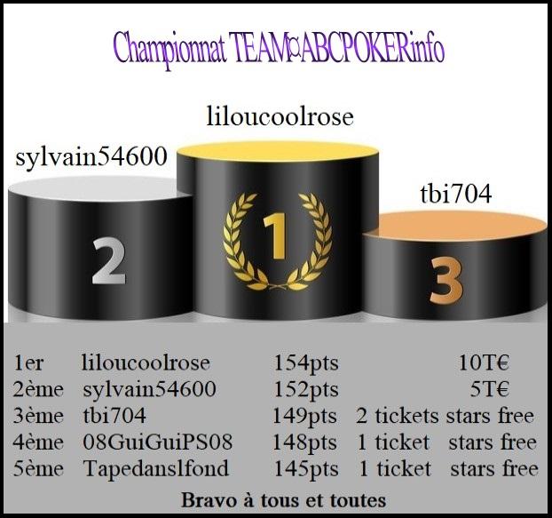 """Championnat""""TEAM¤ABCPOKER""""-manche -D- le 26/10 à 21h00 sur Pokerstars  - Page 2 Podium39"""