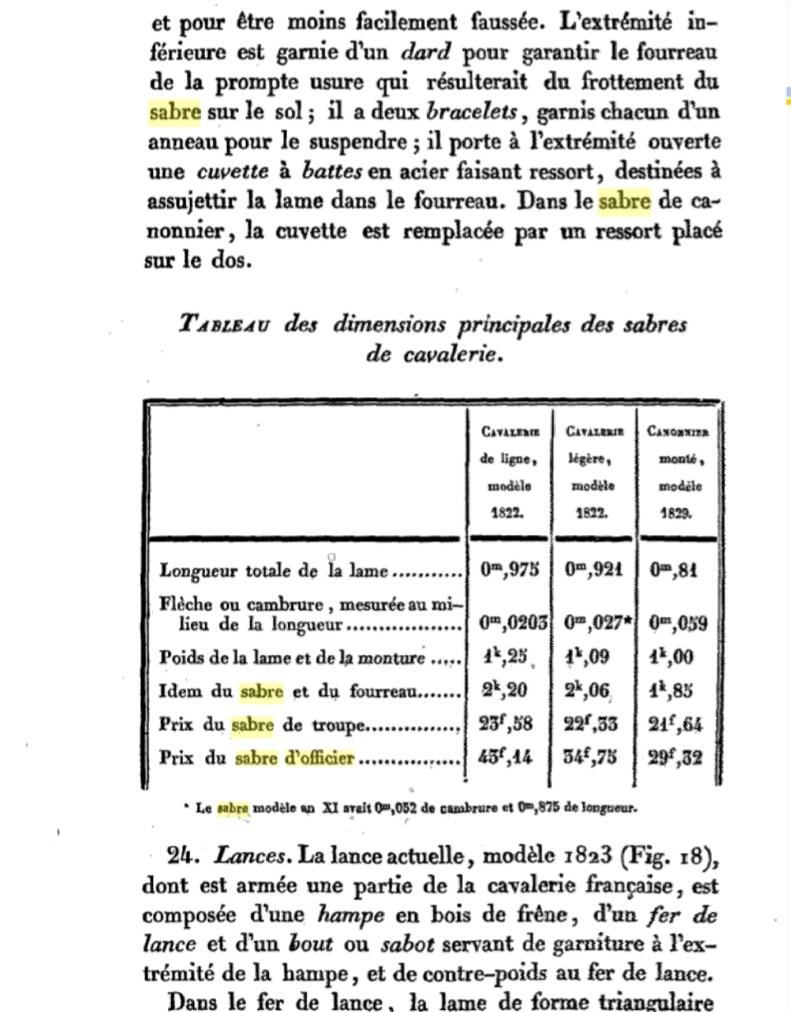 Sabre d'officier d'artillerie modèle 1829 : réglementaire ? 20191010