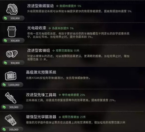 Armored Warfare 各種配件說明 Imagea10