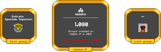 [ALL] Statistiche Habbo Hotel 2019 Group110