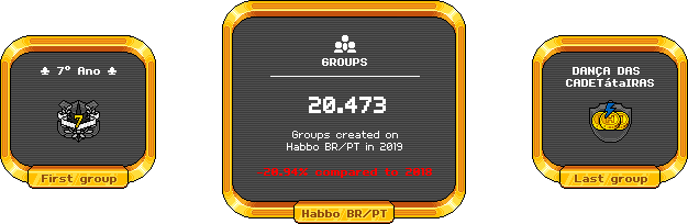 [ALL] Statistiche Habbo Hotel 2019 Group111