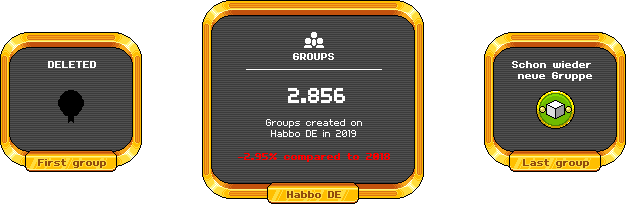 [ALL] Statistiche Habbo Hotel 2019 - Pagina 2 Group112