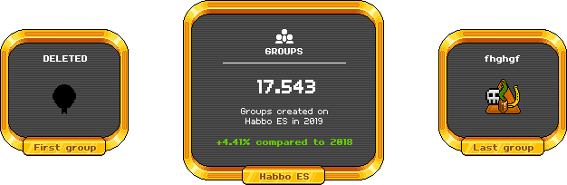 [ALL] Statistiche Habbo Hotel 2019 Group113