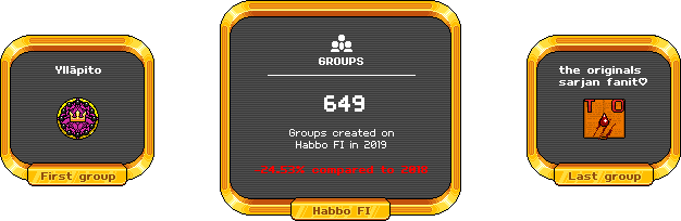 [ALL] Statistiche Habbo Hotel 2019 Group114