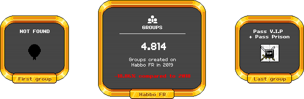 [ALL] Statistiche Habbo Hotel 2019 Group115